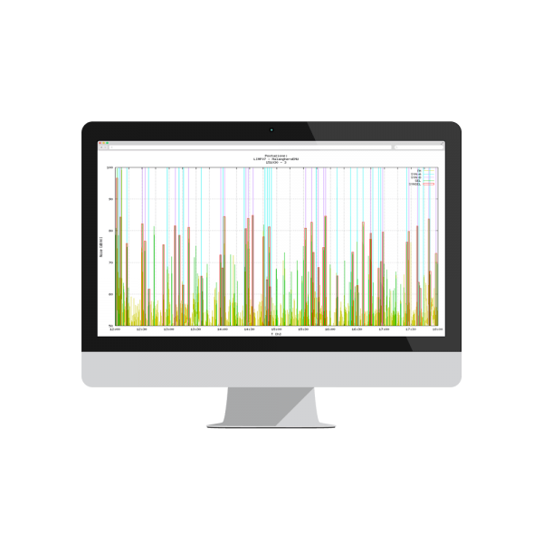 third octave noise analysis measurement real time datalogger slm sound level meter system management
