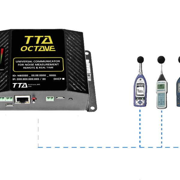 TTA Octave Sound Level Meters Noise Measurement Instruments Environmental Monitoring Datalogger